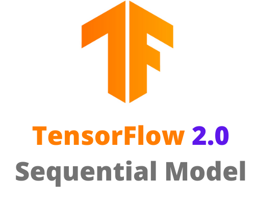 Tensorflow Sequential Model